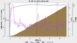 スクリーンショット 2013-05-14 20.10.49.png